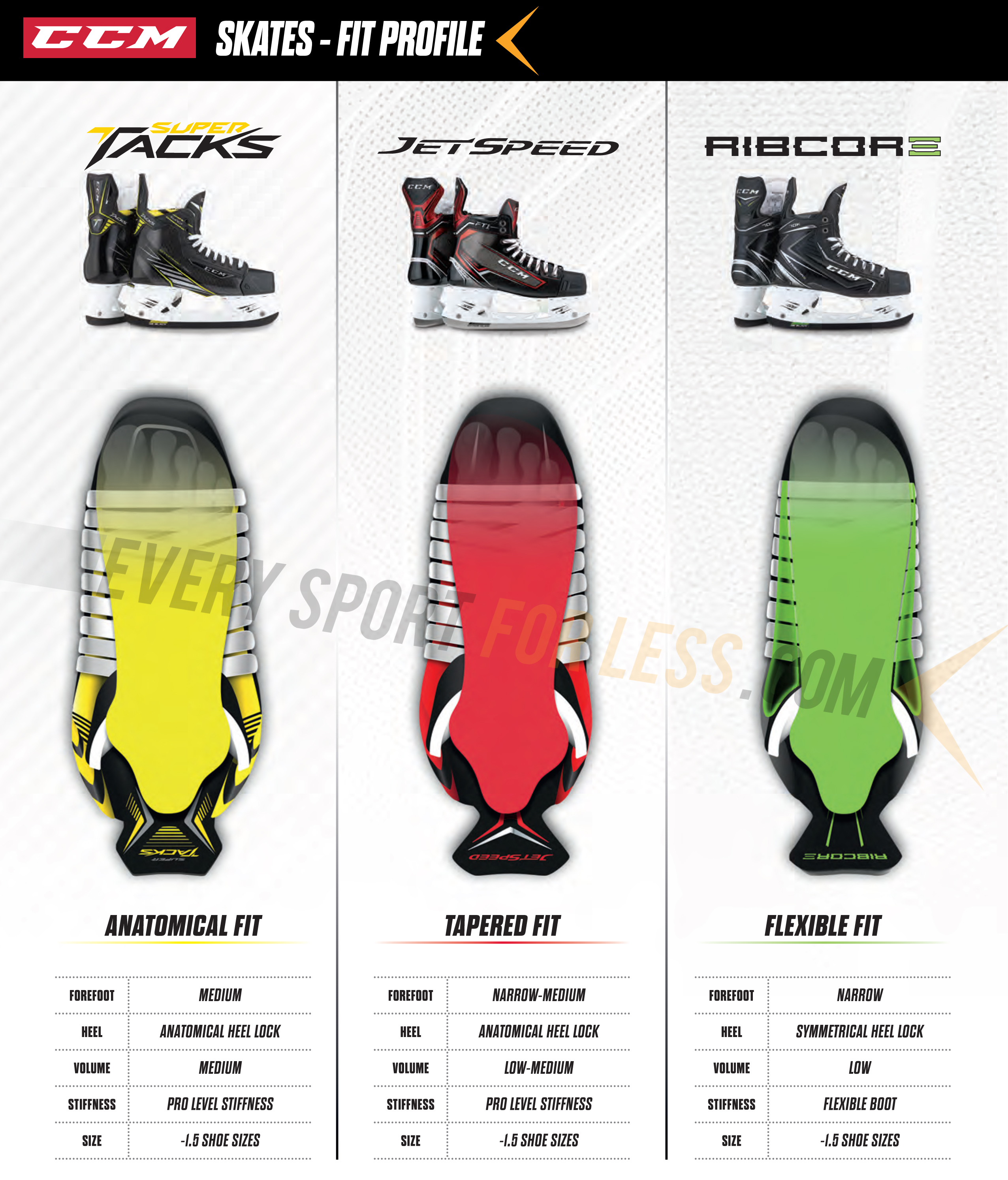 ccm-skate-fit-comparison-chart.jpg